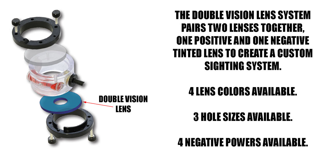 the double vision lens system