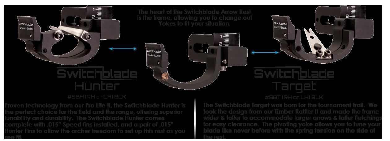 Switchblade System