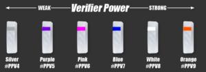 Podium_Verifier_Chart