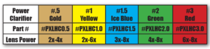 PXL Clarifier Powers