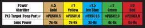 PXS Clarifier Chart Power